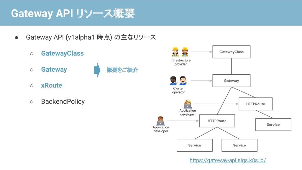 ● Gateway API (v1alpha1 時点) の主なリソース ○ GatewayCl...
