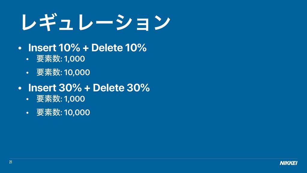 21 ϨΪϡϨʔγϣϯ • Insert 10% + Delete 10% • ཁૉ: 1,...