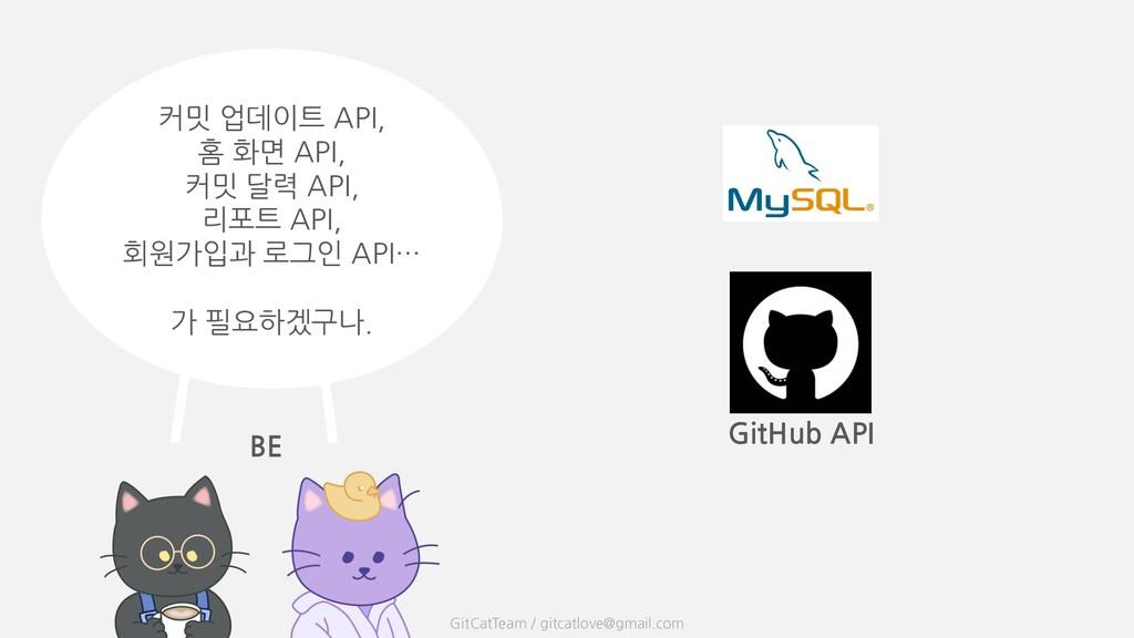 GitCatTeam / gitcatlove@gmail.com BE GitHub API...