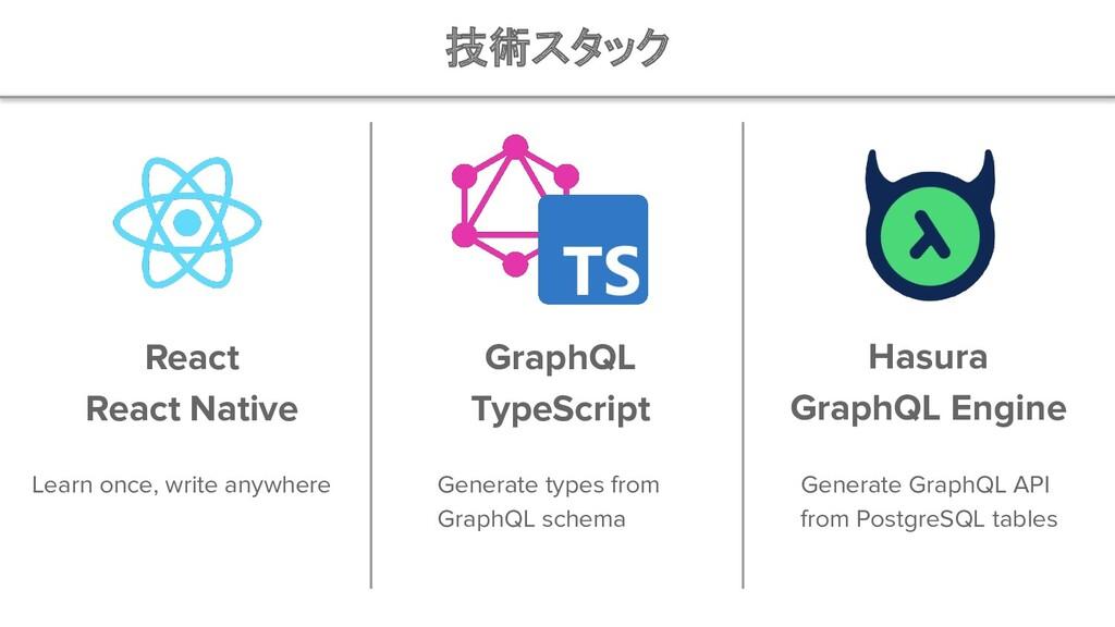 技術スタック React React Native Learn once, write any...