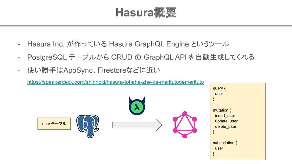 Hasura概要 - Hasura Inc. が作っている Hasura GraphQL En...