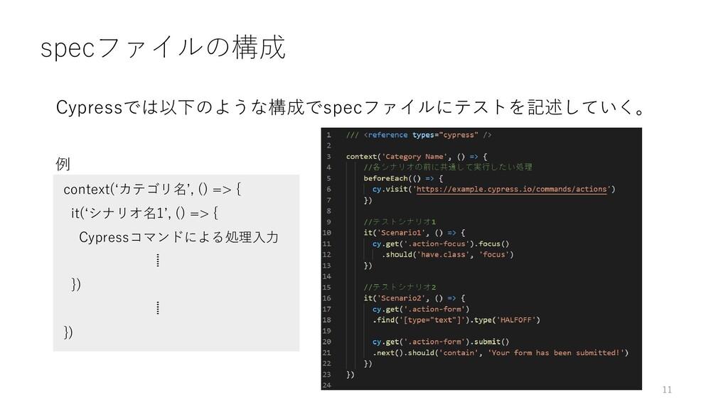 specファイルの構成 Cypressでは以下のような構成でspecファイルにテストを記述して...