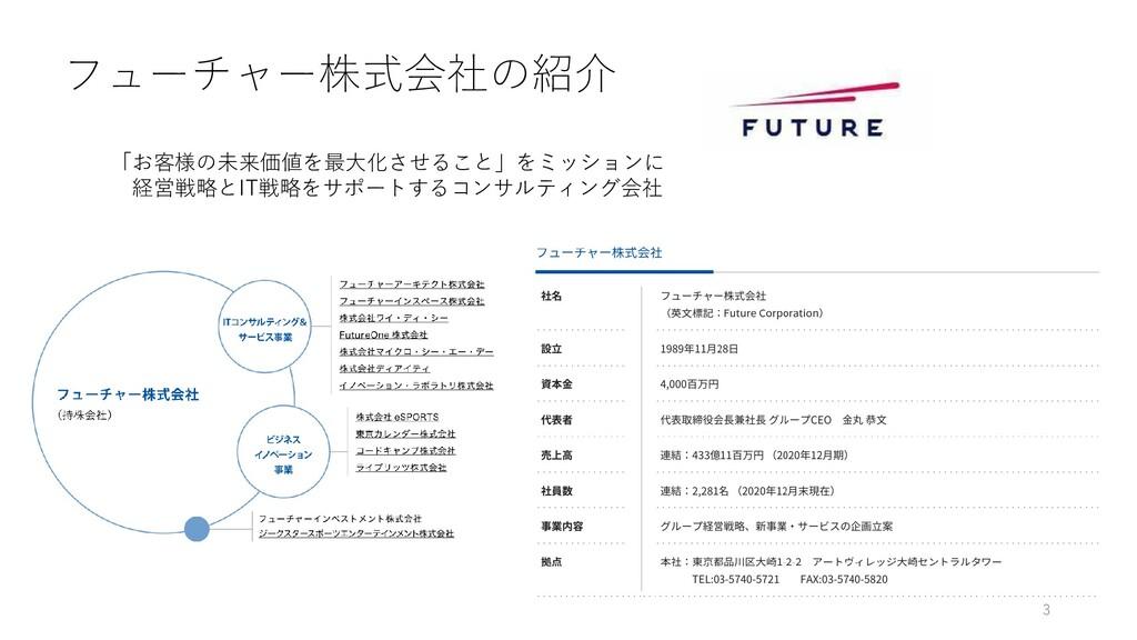 フューチャー株式会社の紹介 3 「お客様の未来価値を最大化させること」をミッションに 経営戦略...