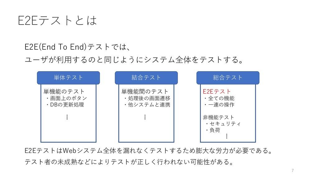 E2Eテストとは E2E(End To End)テストでは、 ユーザが利用するのと同じようにシ...