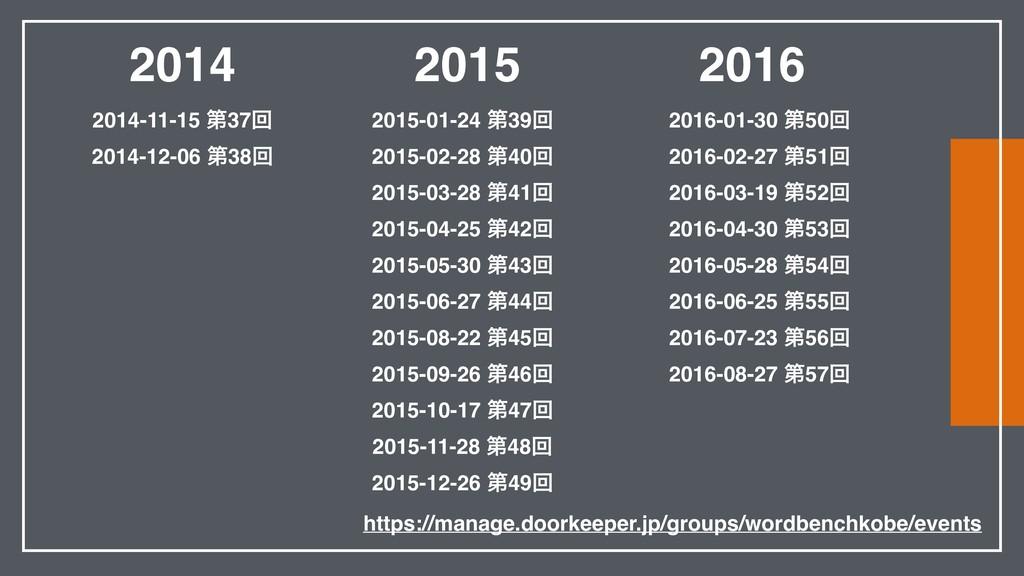 2014-11-15 ୈ37ճ 2014-12-06 ୈ38ճ 2015-01-24 ୈ39ճ...
