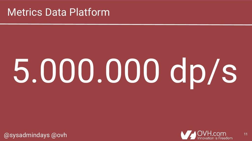 @sysadmindays @ovh 11 Metrics Data Platform 5.0...