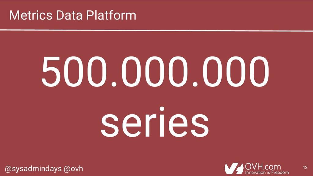 @sysadmindays @ovh 12 Metrics Data Platform 500...