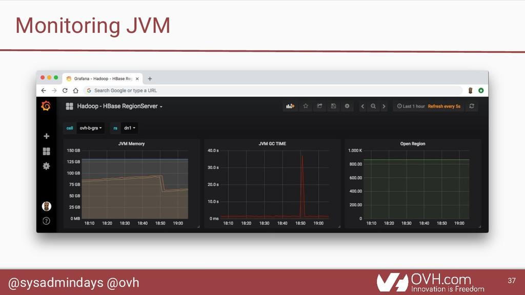 @sysadmindays @ovh 37 Monitoring JVM