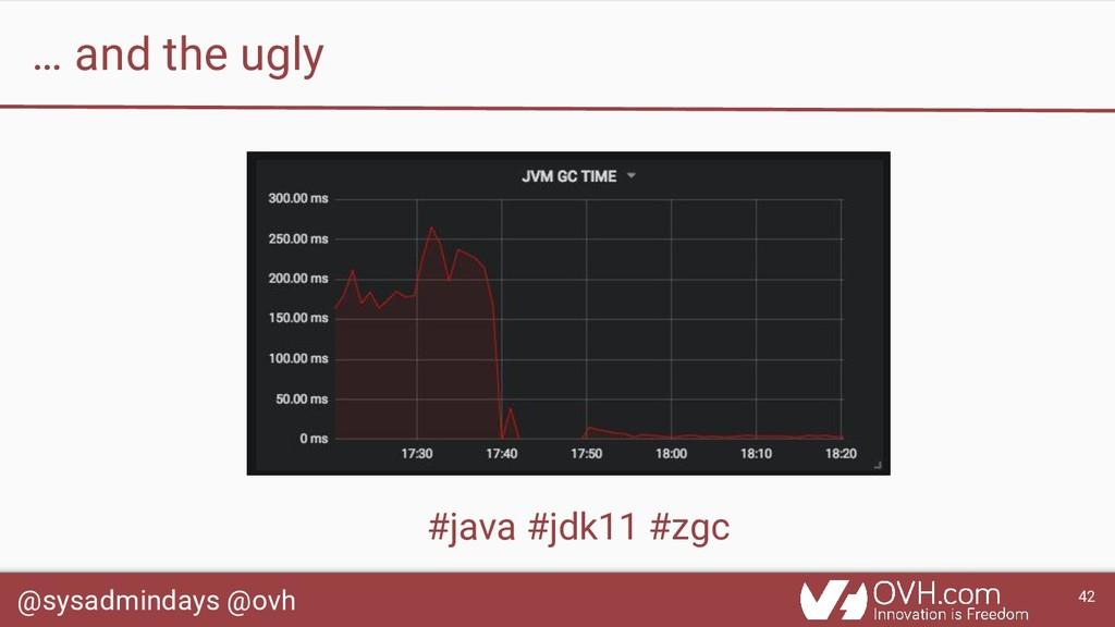 @sysadmindays @ovh 42 … and the ugly #java #jdk...
