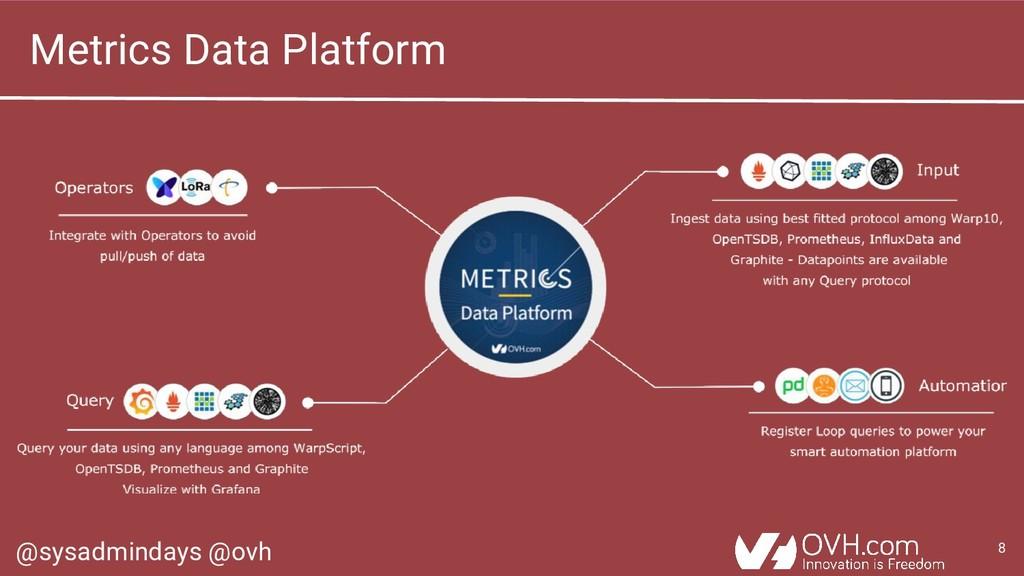 @sysadmindays @ovh 8 Metrics Data Platform