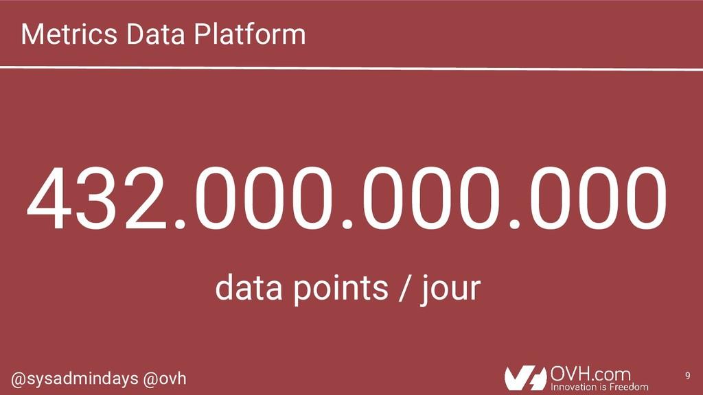 @sysadmindays @ovh 9 Metrics Data Platform 432....