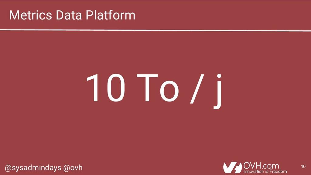 @sysadmindays @ovh 10 Metrics Data Platform 10 ...