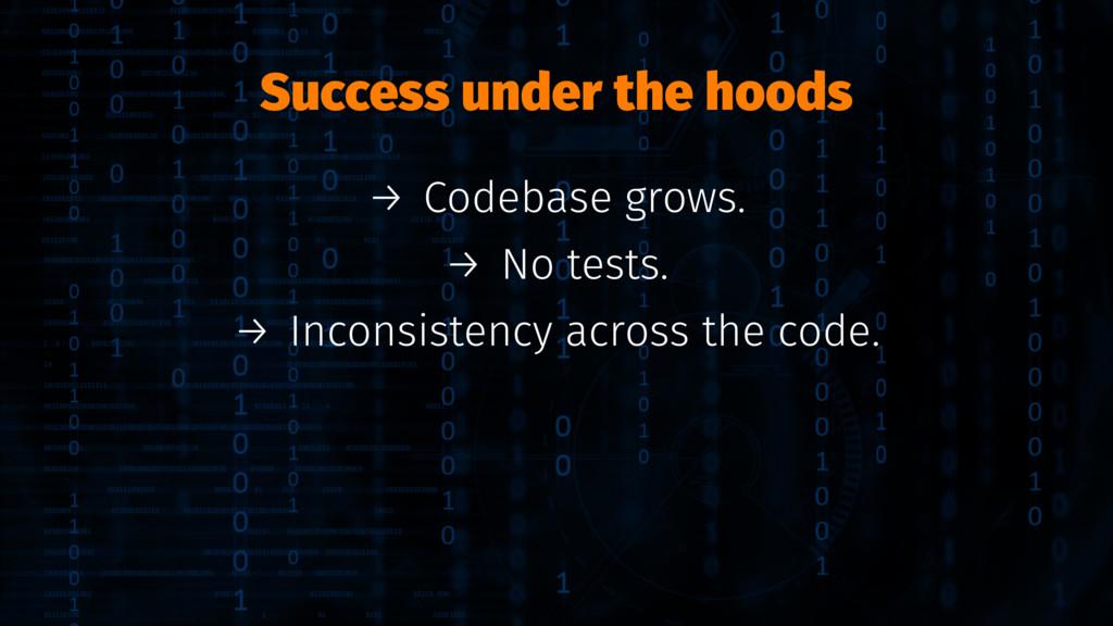 Success under the hoods → Codebase grows. → No ...