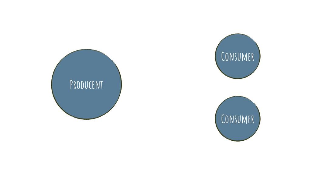 Producent Consumer Consumer