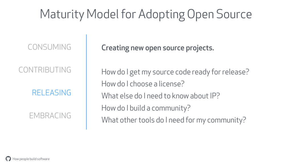 """How people build software """" Maturity Model for ..."""