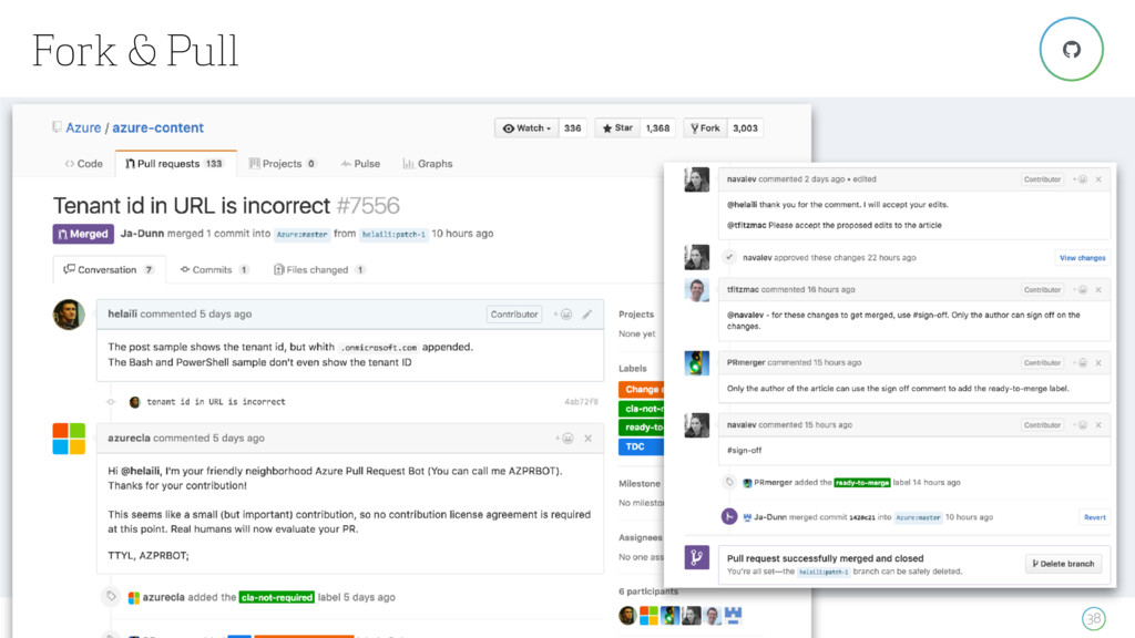 the best way to build and ship software Fork & ...