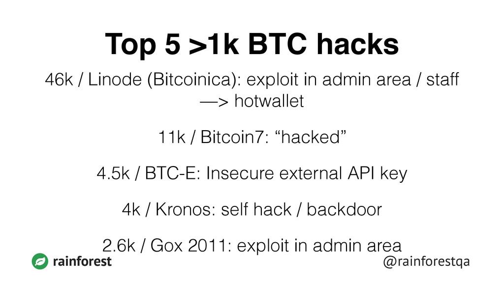 @rainforestqa rainforest Top 5 >1k BTC hacks 46...