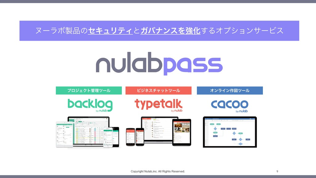 Copyright Nulab,inc. All Rights Reserved. 9 ψʔϥ...