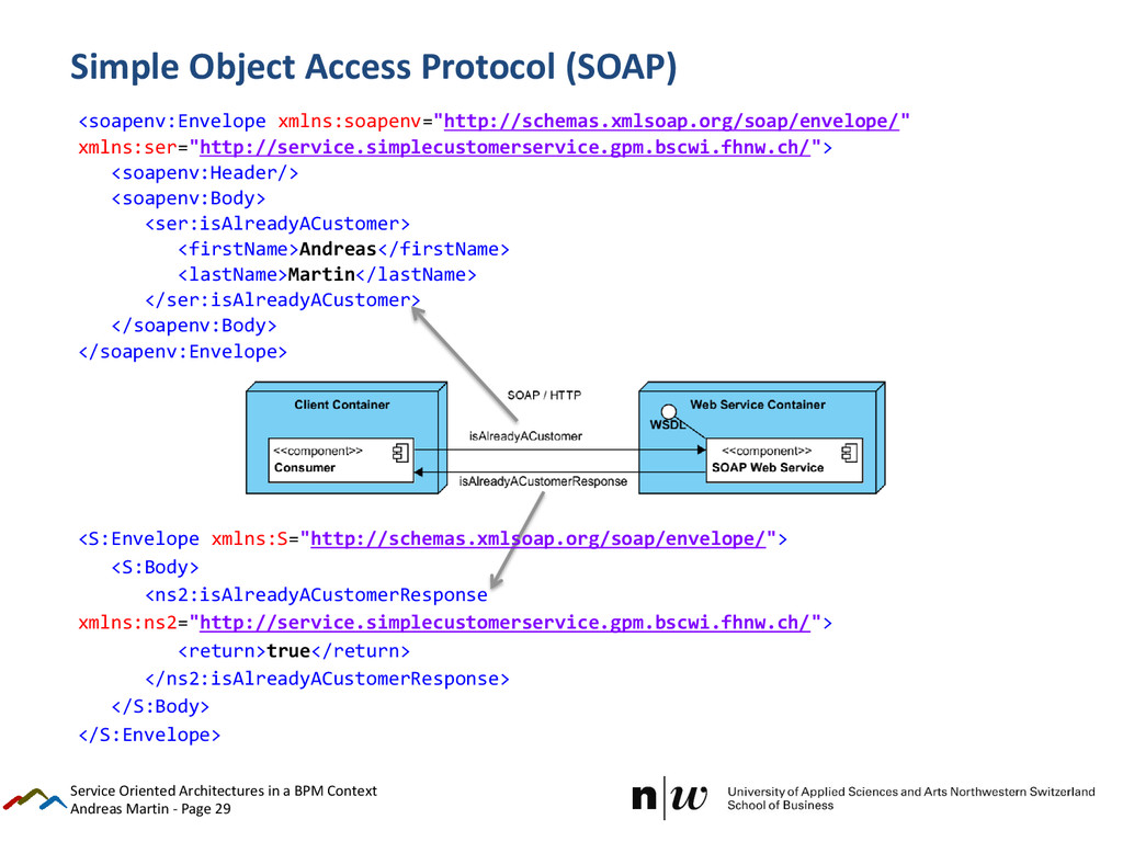Andreas Martin - Page 29 Simple Object Access P...