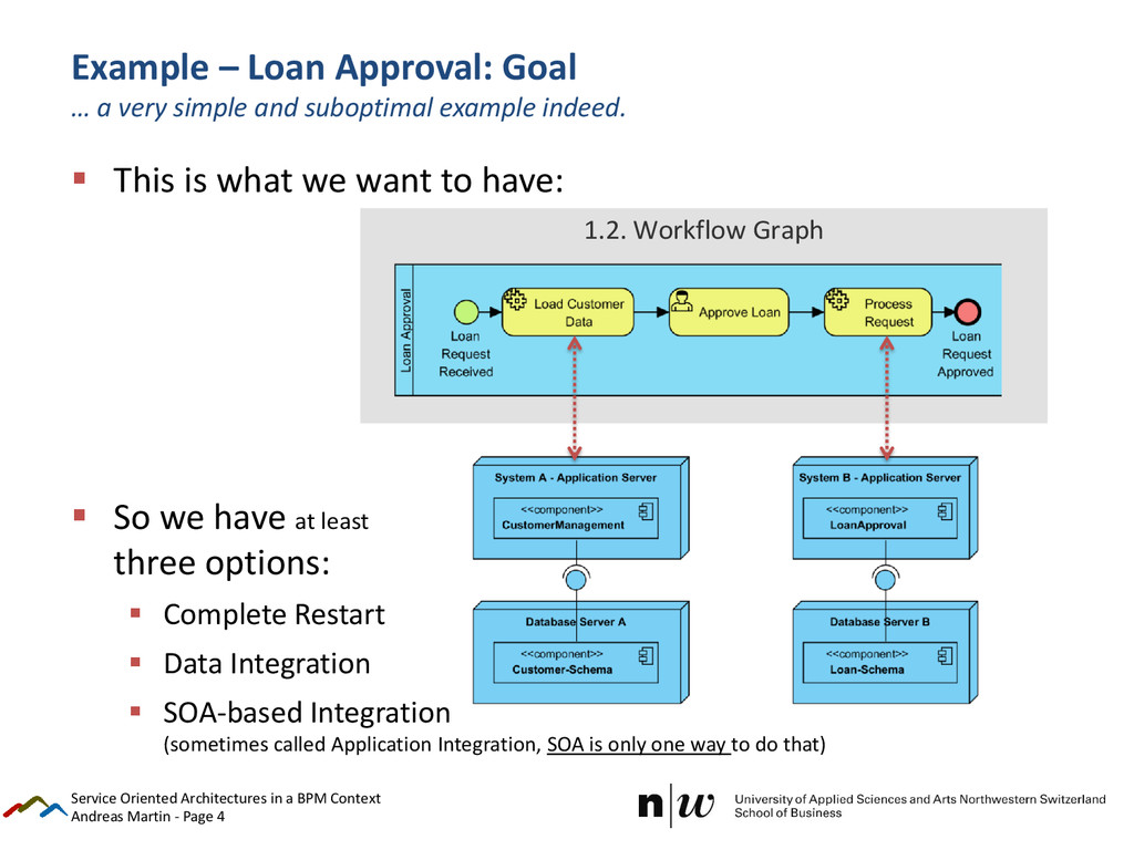 Andreas Martin - Page 4 Example – Loan Approval...