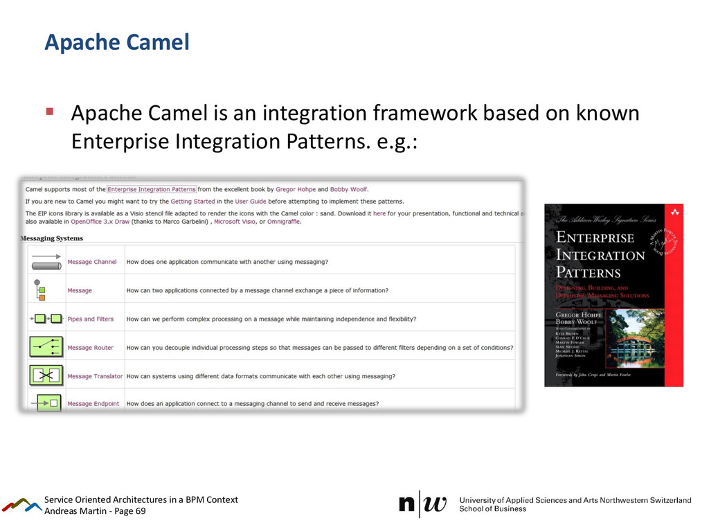 Andreas Martin - Page 69 Apache Camel  Apache ...