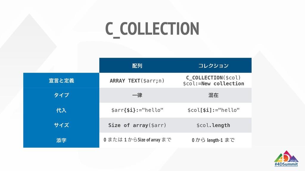 配列 એݴͱఆٛ ARRAY TEXT($arr;n) C_COLLECTION($col) ...