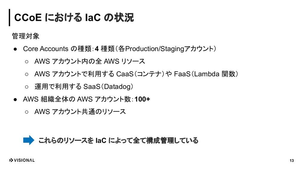 管理対象 ● Core Accounts の種類:4 種類(各Production/Stagi...