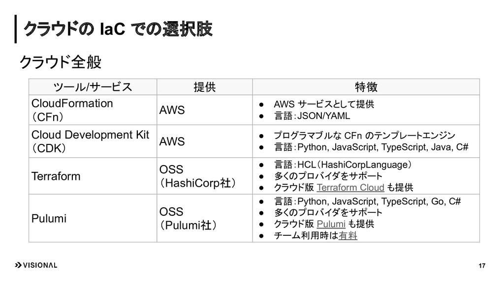 17 クラウドの IaC での選択肢 ツール/サービス 提供 特徴 CloudFormatio...