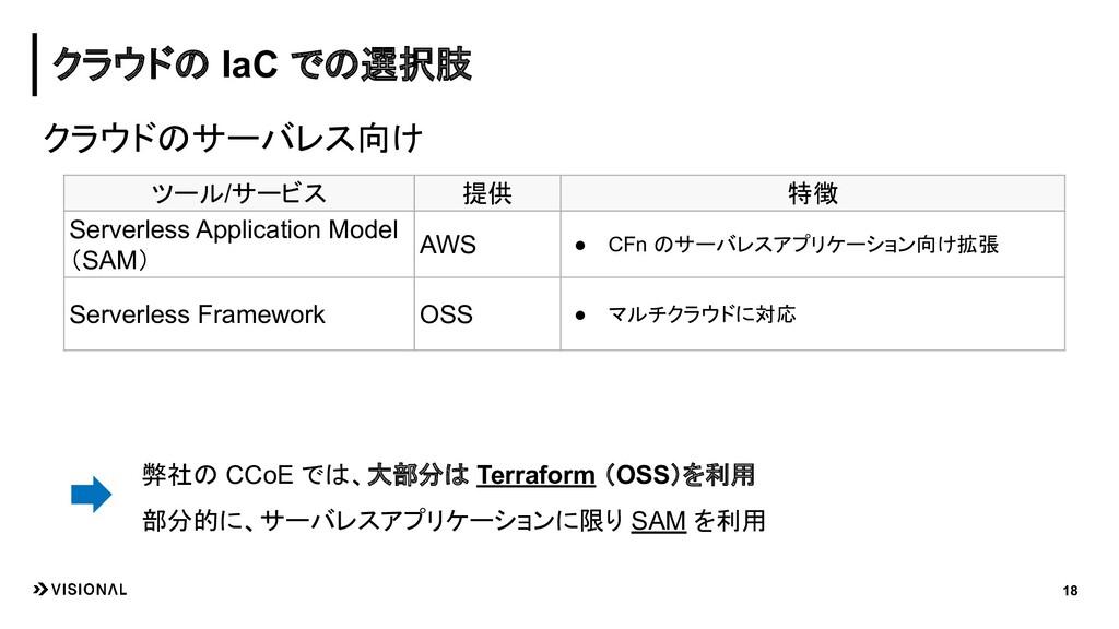 18 クラウドの IaC での選択肢 ツール/サービス 提供 特徴 Serverless Ap...