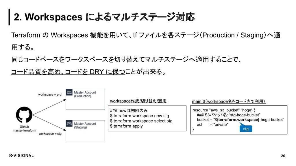 Terraform の Workspaces 機能を用いて、tf ファイルを各ステージ(Pro...