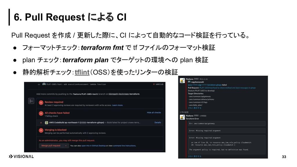 Pull Request を作成 / 更新した際に、CI によって自動的なコード検証を行ってい...
