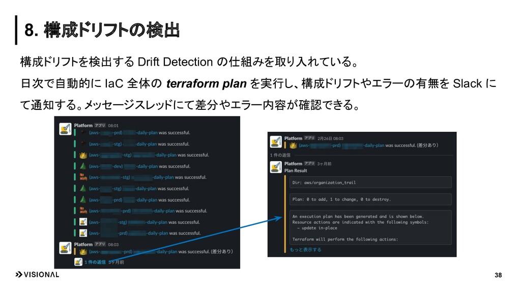 構成ドリフトを検出する Drift Detection の仕組みを取り入れている。 日次で自動...