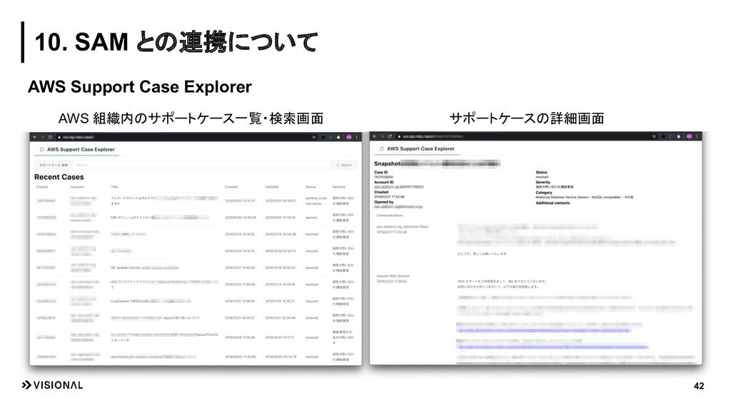 AWS Support Case Explorer 42 10. SAM との連携について A...