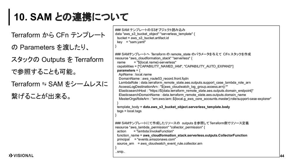 44 10. SAM との連携について Terraform から CFn テンプレート の P...