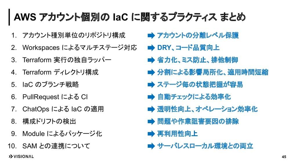 45 AWS アカウント個別の IaC に関するプラクティス まとめ アカウントの分離レベル保...