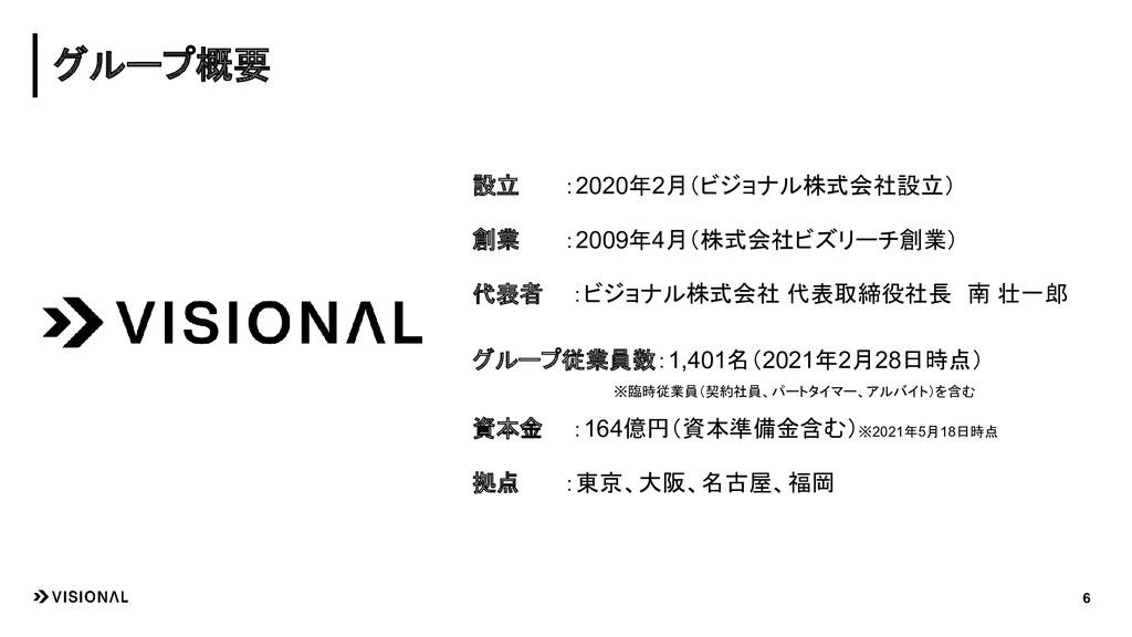 6 グループ概要 設立   :2020年2月(ビジョナル株式会社設立) 創業   :2009年...