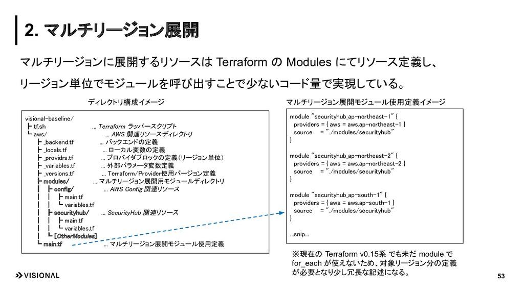 マルチリージョンに展開するリソースは Terraform の Modules にてリソース定義...