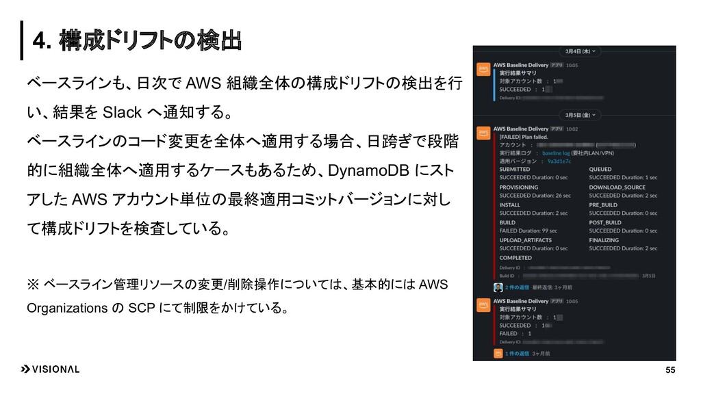 55 ベースラインも、日次で AWS 組織全体の構成ドリフトの検出を行 い、結果を Slack...