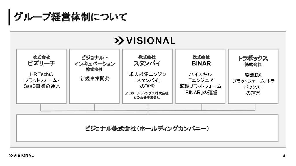 8 グループ経営体制について ビジョナル株式会社(ホールディングカンパニー)  株式会社 ビズ...