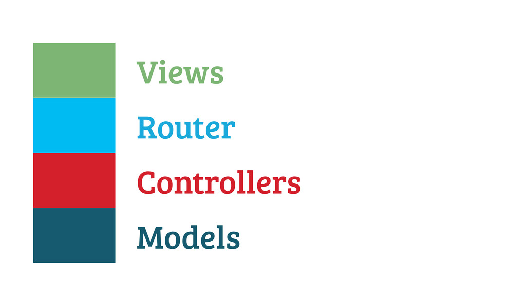 Models Controllers Router Views