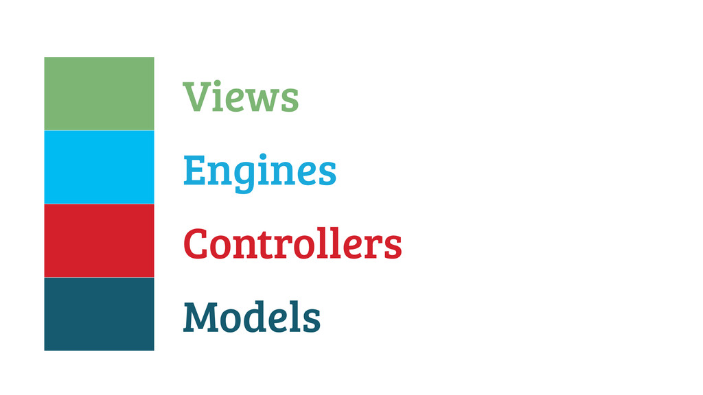 Models Controllers Engines Views