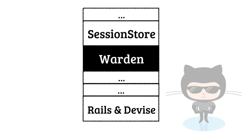 SessionStore … Rails & Devise … … Warden