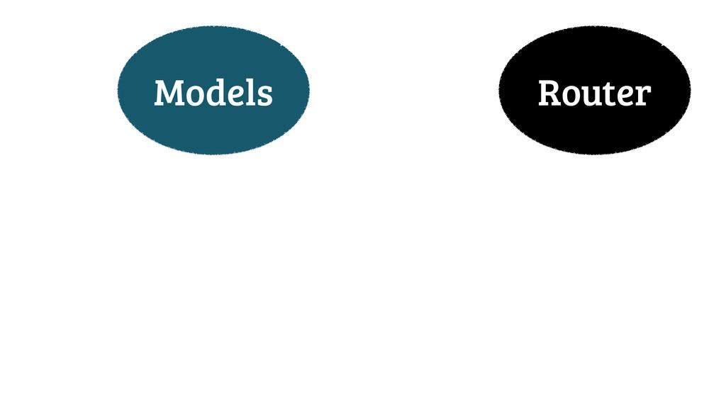 Models Router