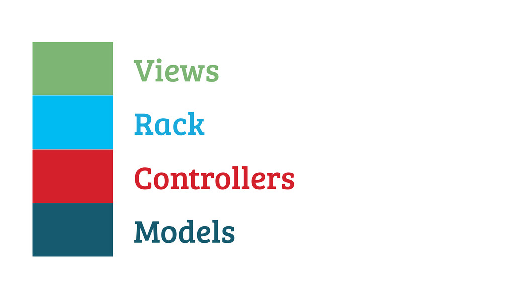 Models Controllers Rack Views