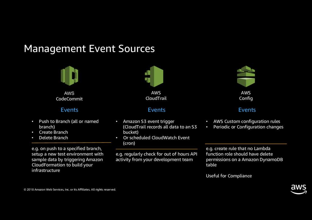 Management Event Sources © 2018 Amazon Web Serv...