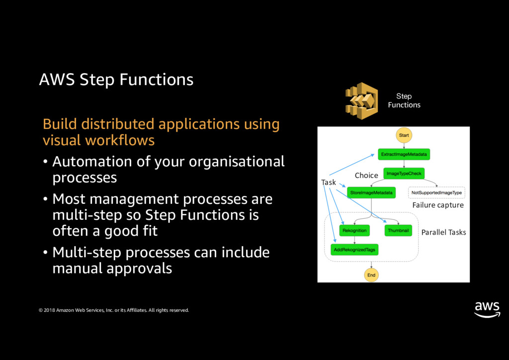 AWS Step Functions © 2018 Amazon Web Services, ...