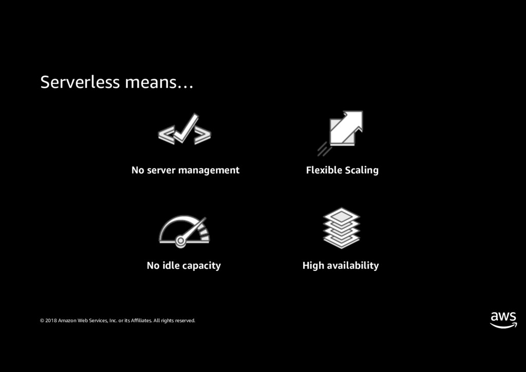 Serverless means… © 2018 Amazon Web Services, I...