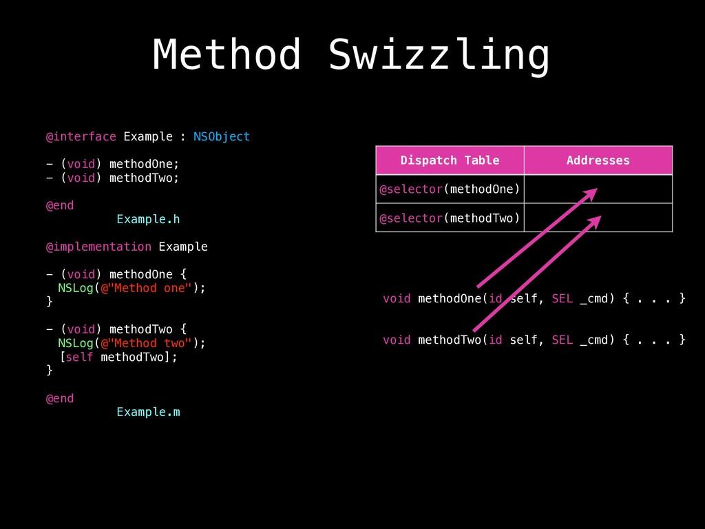 Method Swizzling @interface Example : NSObject ...