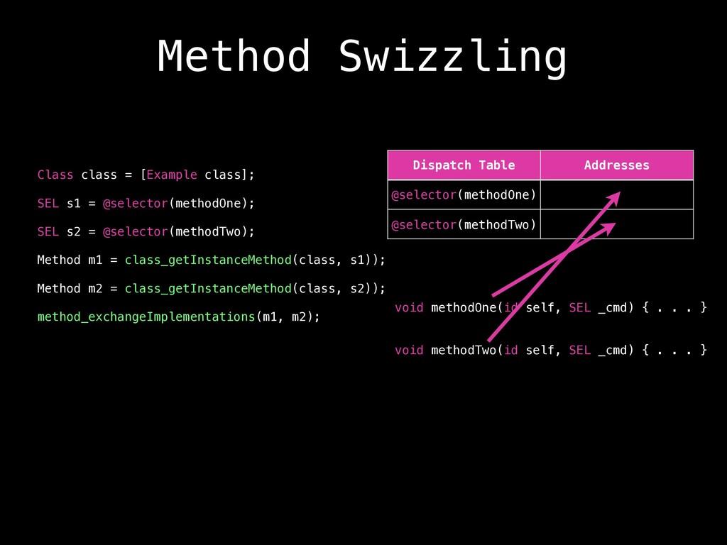 Method Swizzling Class class = [Example class];...