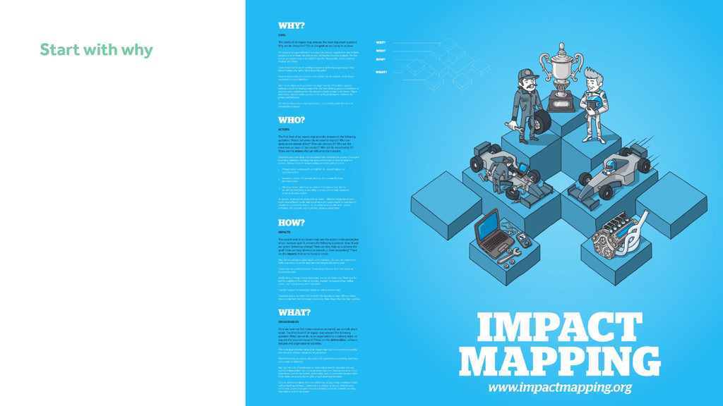 Start with why We do use Impact Mapping as a to...
